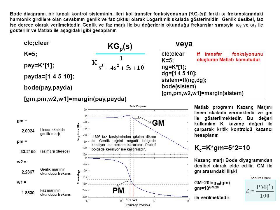 veya KGp(s) GM PM Kc=K*gm=5*2=10 pay=K*[1]; payda=[1 4 5 10];